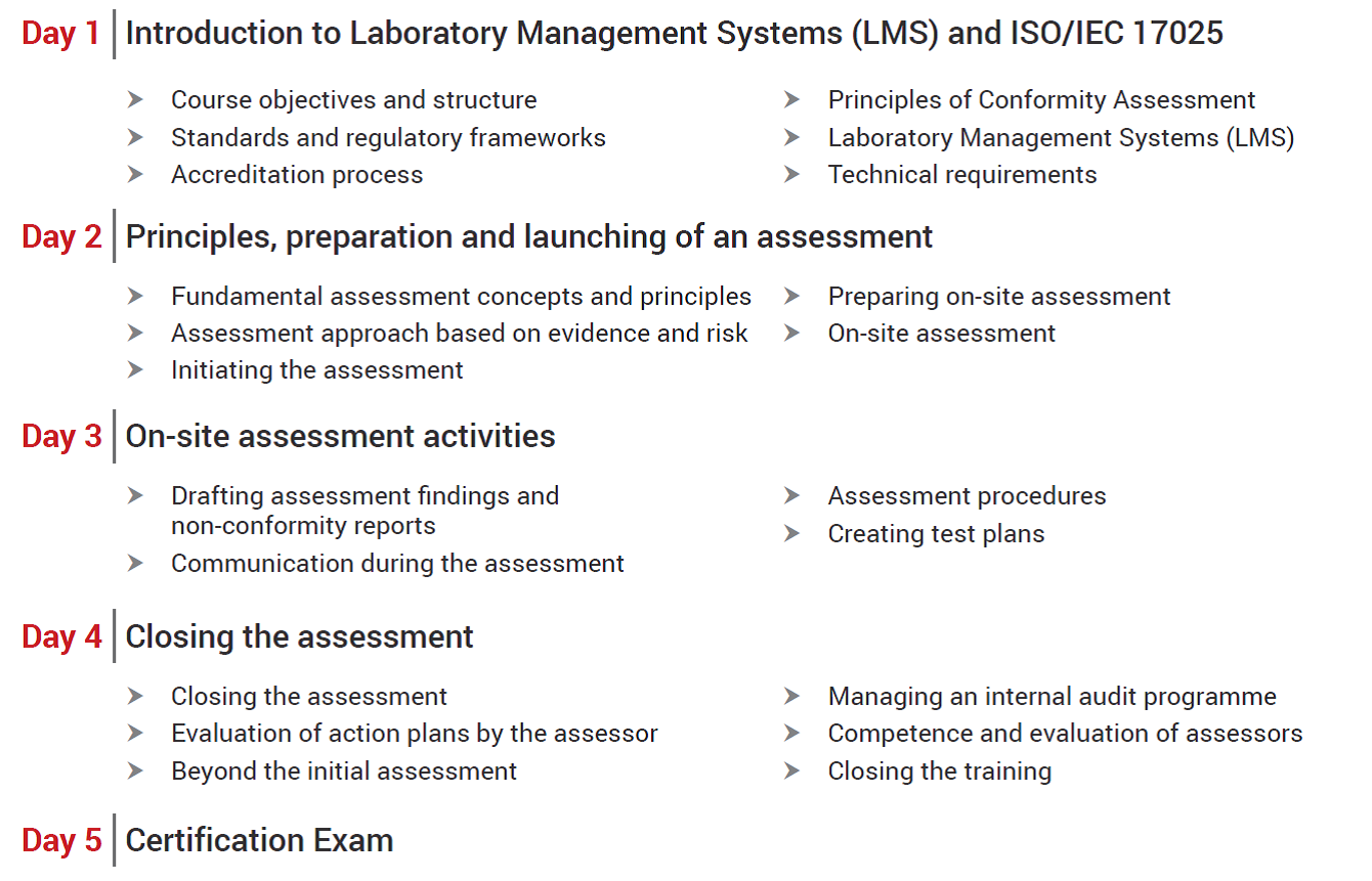 ISO 17025 assessor certification course agenda